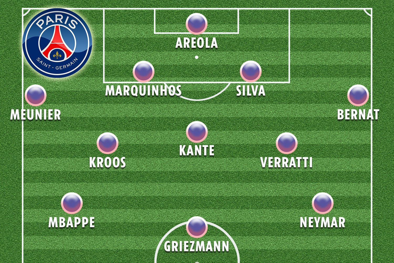 How PSG could line-up next season with Kroos, Kante and Griezmann in XI
