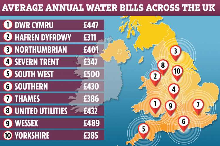 Water bills to be CUT in April for the first time in 30 years