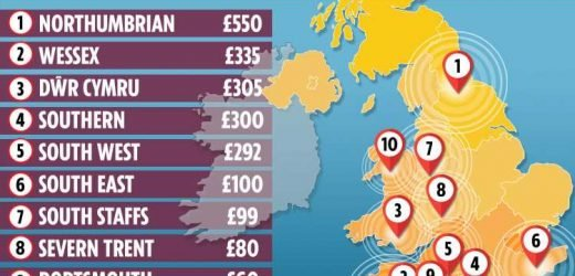 Water bills to fall by up to £110 over the next five years